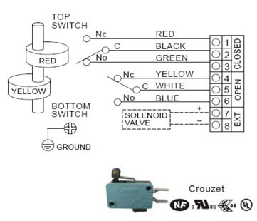 Open Close Limit Switch Wiring Diagram