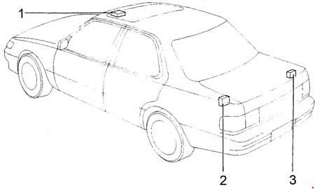 Wiring Diagram: 31 1994 Toyota Camry Fuse Box Diagram