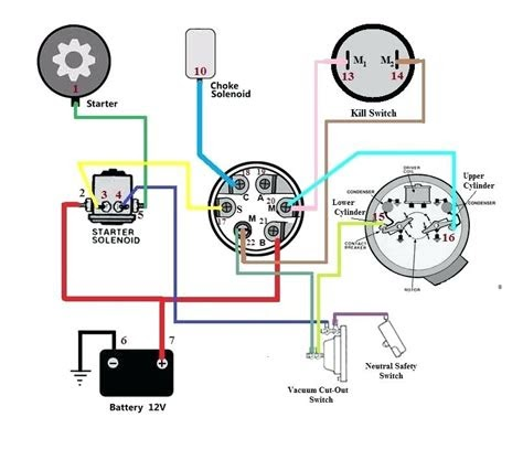 Read Online universal-tractor-electrical-schematic Doc