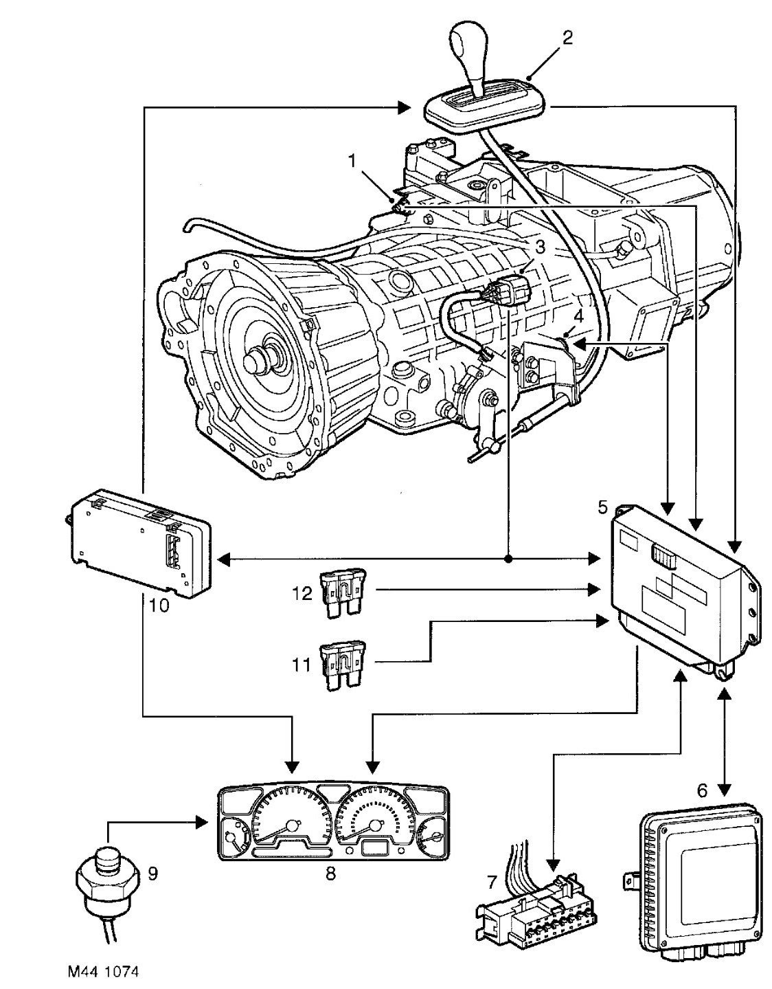 2002 Land Rover Discovery Fuse Diagram
