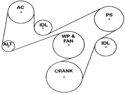 Wiring Diagram: 11 1995 Jeep Grand Cherokee Belt Diagram
