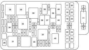 generalwiringdiagram: Pontiac Fuse Box Diagram