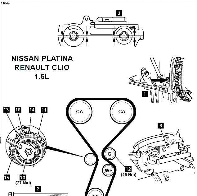 Coches manuales: Enciclopedia de mecanica automotriz para