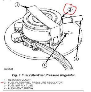 Wiring Diagram PDF: 2003 Jeep Wrangler Fuel Filter Location