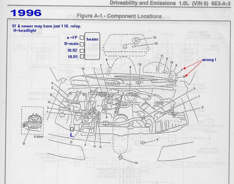 1994 Geo Tracker Fuse Box Diagram