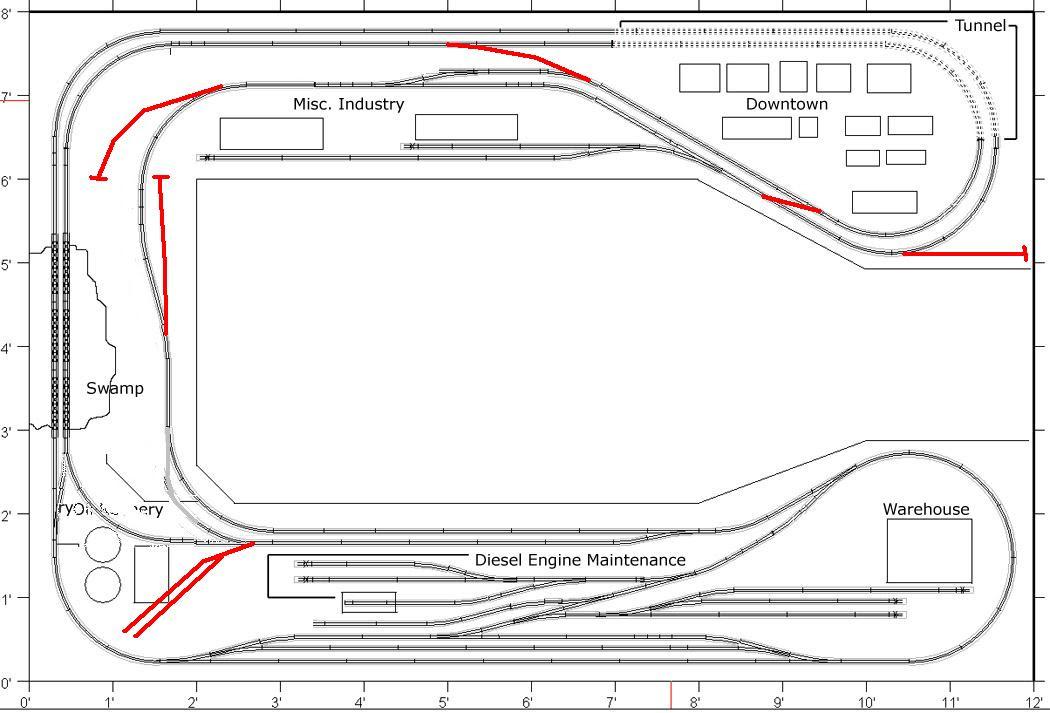 Dave road: Model train layout beginner
