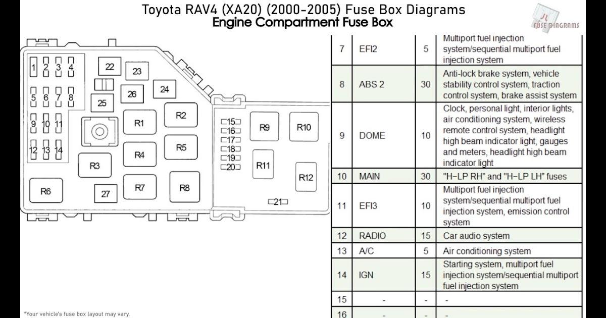[DIAGRAM] For1999 Wiring Vin Saab Diagram Ys3df58nox2078363
