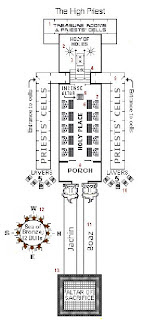 ArchaeologyWorld: King Solomon's Astonishing Temple