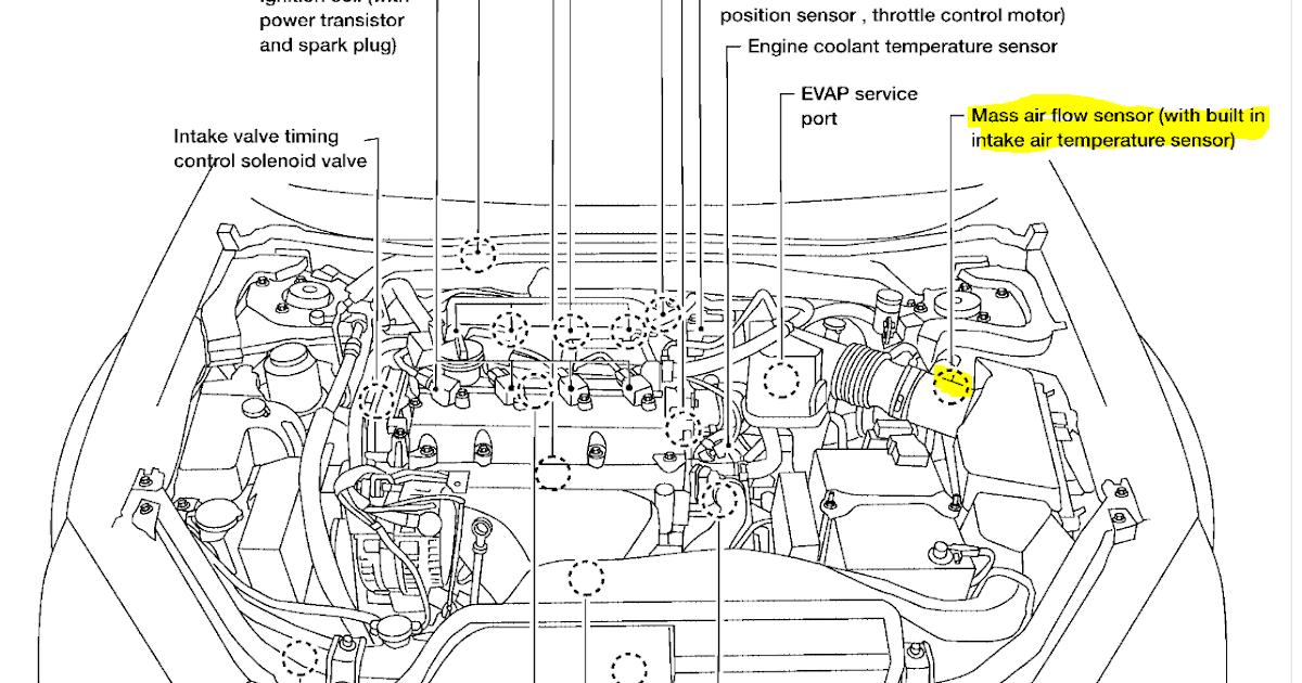 2000 Xterra Fuse Box Diagram