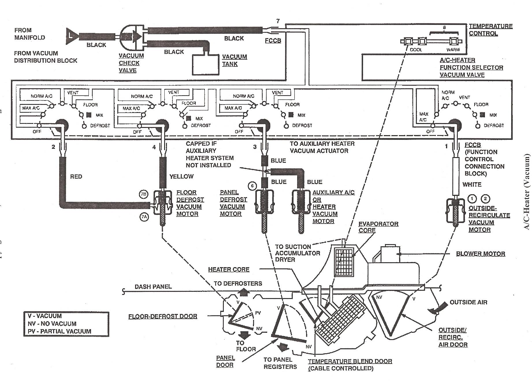 Ford E350 Vacuum Diagram