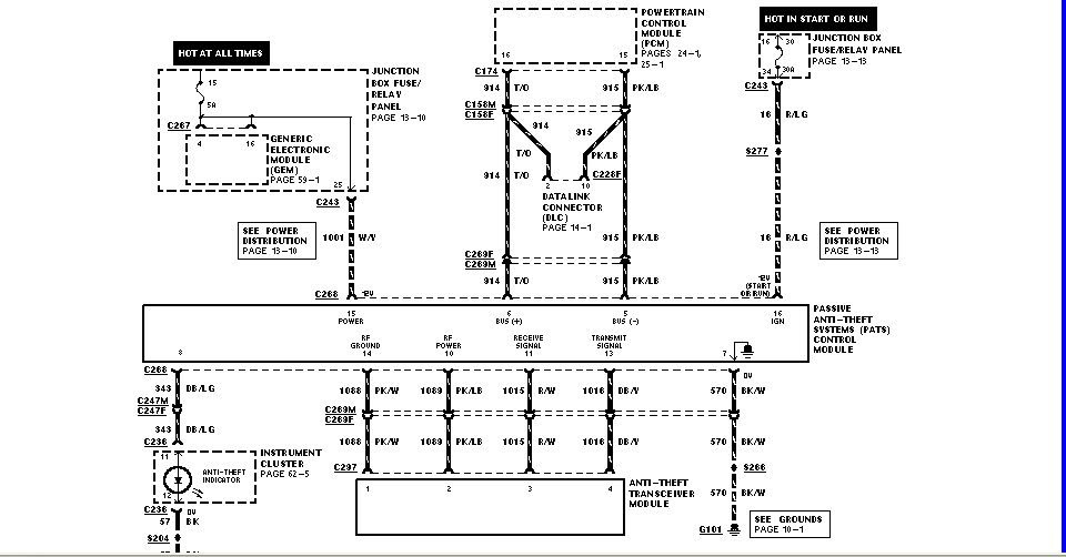 [DIAGRAM] 2004 Ford Taurus Starter Diagram