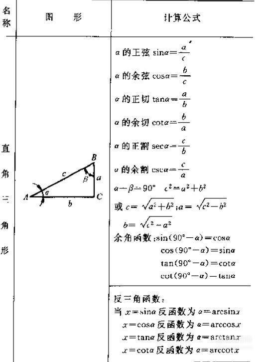 Ichigeki: αβγ 公式