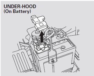 Wiring Diagram: 30 Honda Fit Fuse Box Diagram
