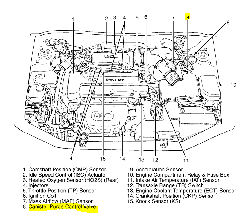 21 Fresh Hyundai Accent Wiring Diagram Pdf