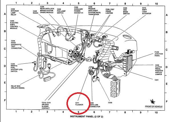 Autosportswiring: Mazda Protege5 Fuse Box Layout