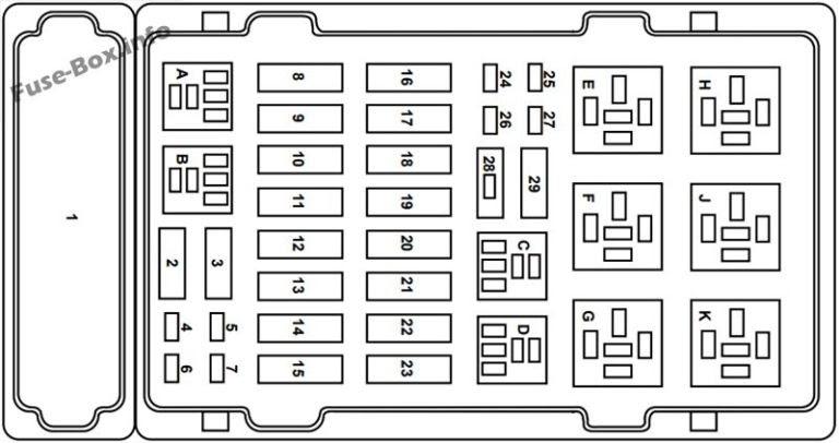 2008 E350 Fuse Box Diagram