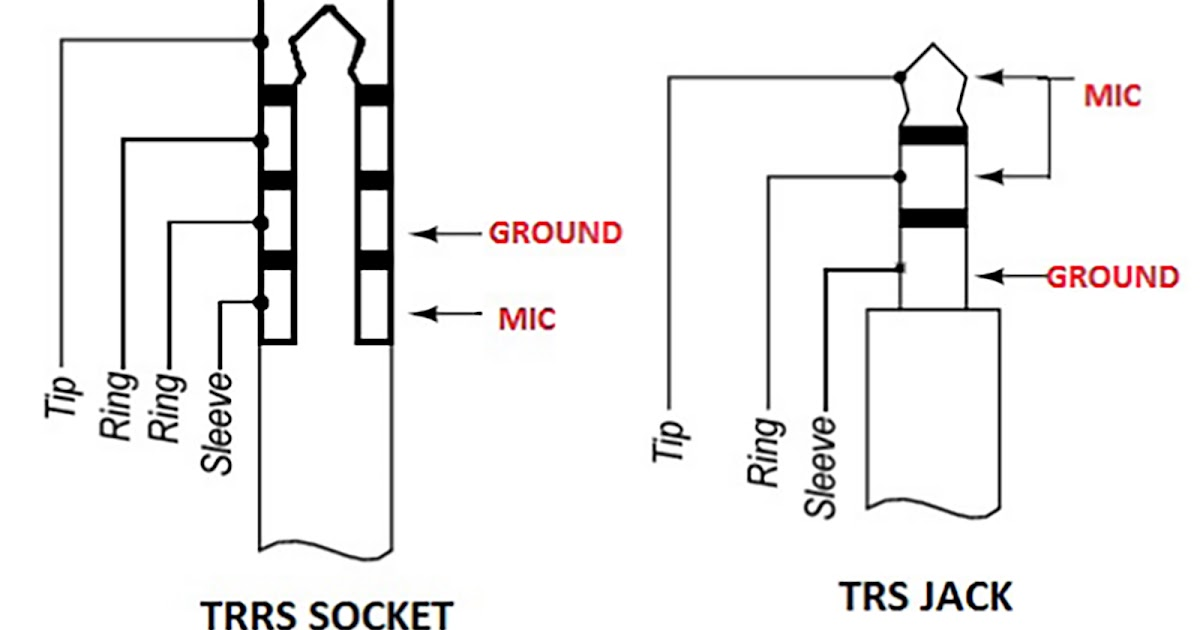 Trrs Wiring Diagram : Usb To 3.5 Mm Jack Cable Wiring