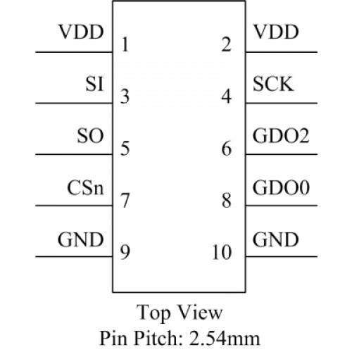 Raspberry Pi Gpio Schematic