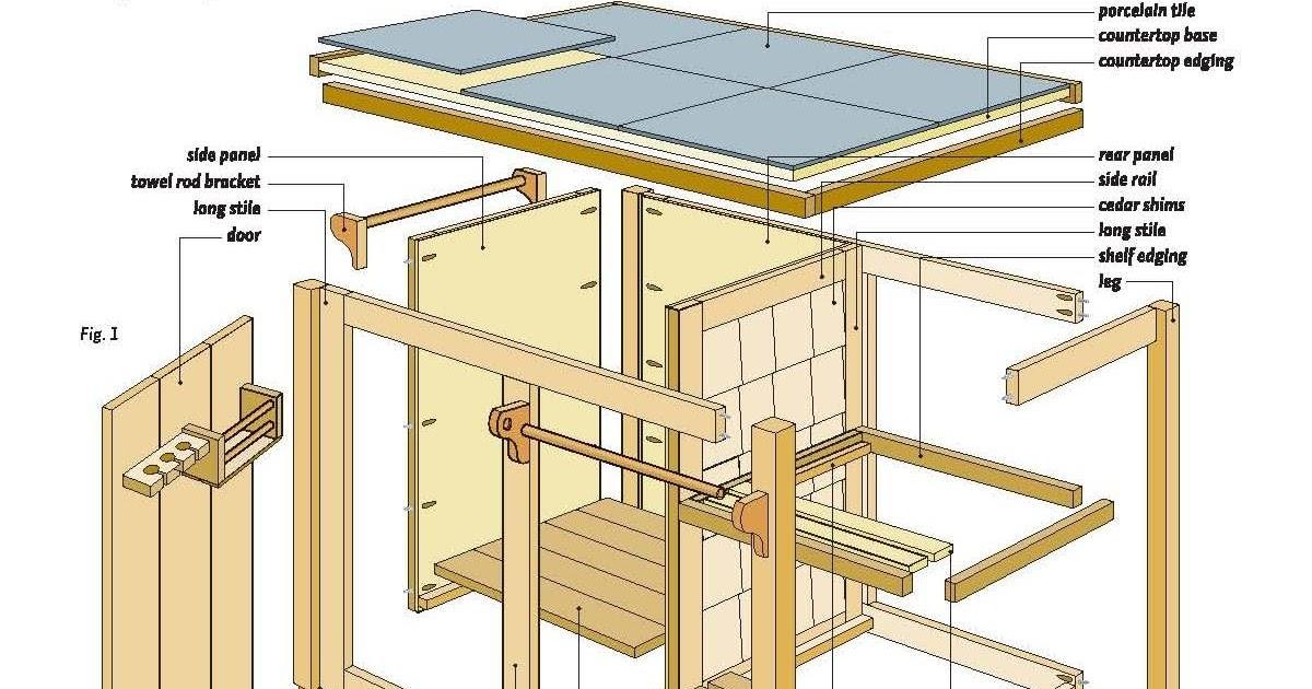 Free diy woodworking blueprints  Melsa