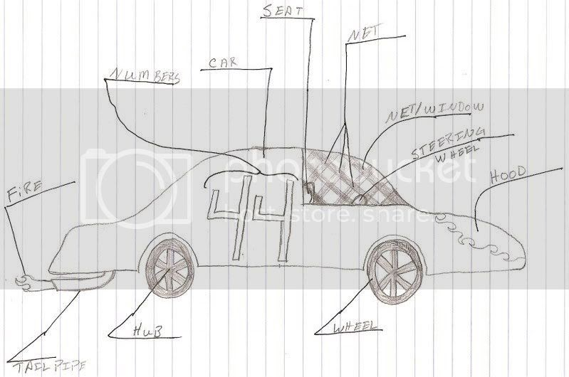 ENG 001: Language and Writing: Car Diagram