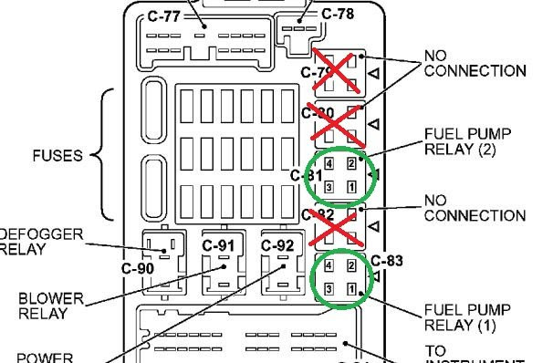 Wiring Diagram: 30 2003 Mitsubishi Eclipse Fuse Box Diagram