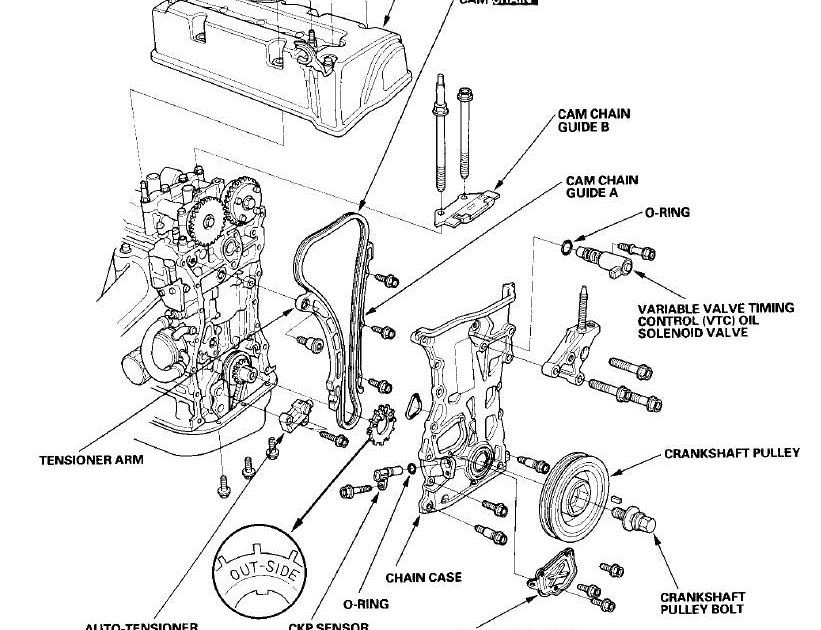 HOW TO Read 2003 Honda Crv Engine Diagram