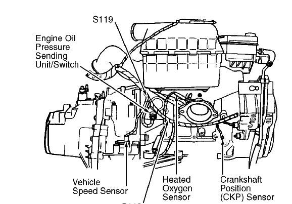 99 Dodge Neon Wiring Diagram / 2003 Dodge Neon Pcm Wiring
