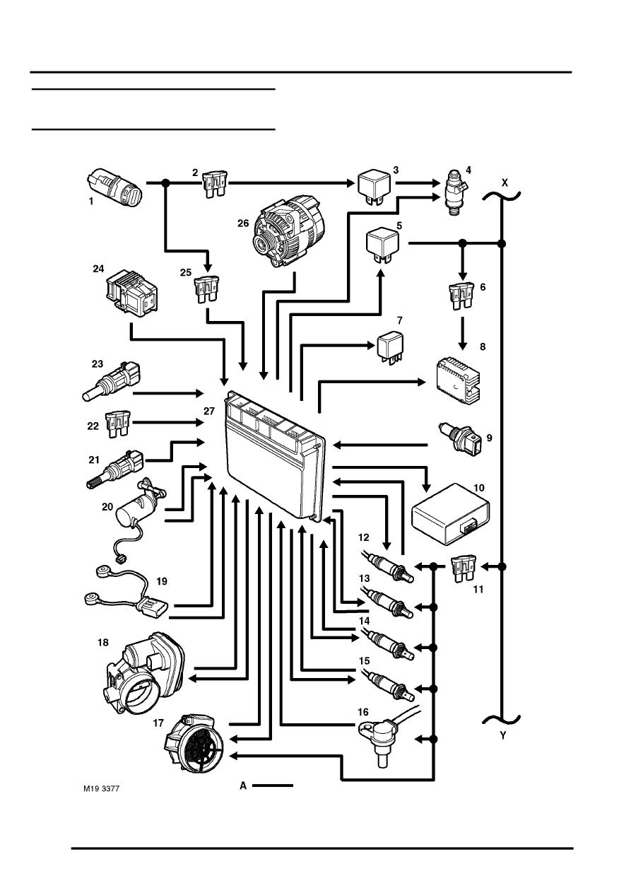 Wiring Diagram PDF: 2003 Land Rover Freelander Engine Diagram