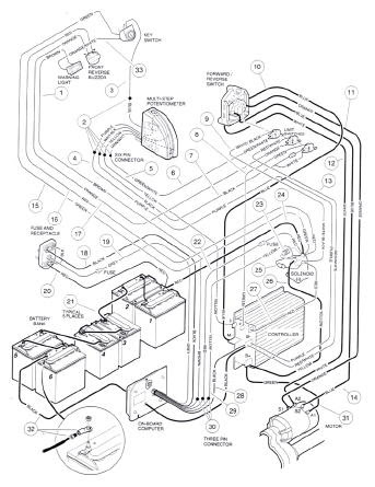 8 Club Car 48 Volt Battery Wiring Diagram. Parts. Wiring