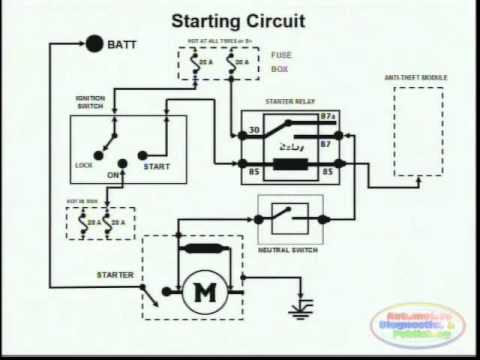 CIRCUIT ELECTRIQUE FORD TRANSIT