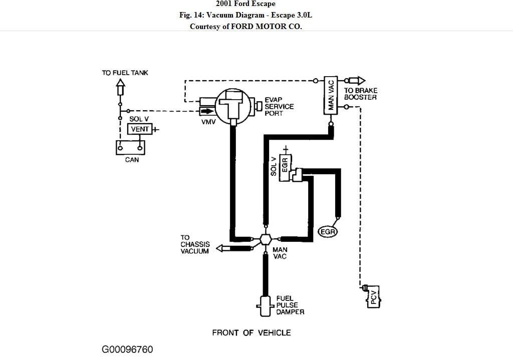 [DIAGRAM] 1992 Ford F150 5 0 Vacuum System Diagram Wiring