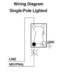 basic electrical wiring: Sink Ground Fault Circuit Breaker