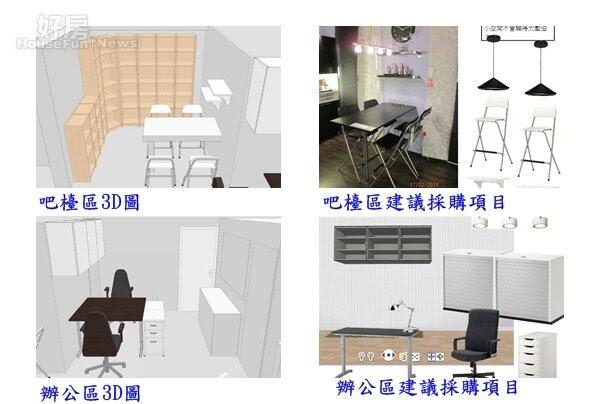 財富自由-Amo的世界: [居家裝潢]只要7天、18萬 室內美化大變身