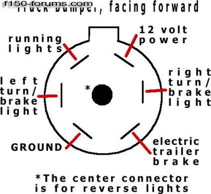 Secret Diagram: September 2016