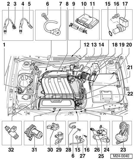 Fuse Box Diagram 97 Vw Golf