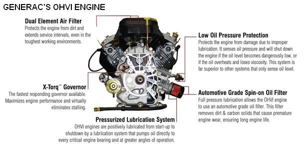 engine hour meter wiring diagram