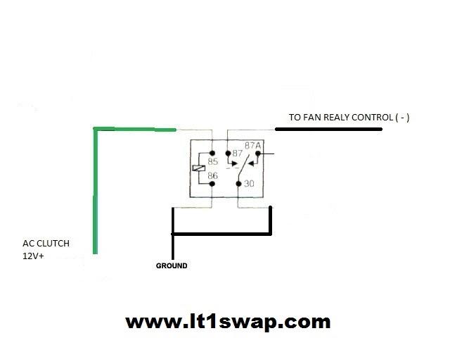 Lt1 Stand Alone Wiring Harness Diagram / Summit Lt1 Wiring