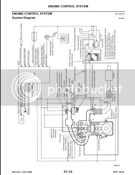 De TODO un POCO: Manual de taller Nissan Tiida o Versa 2006