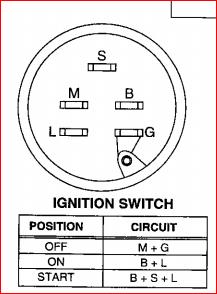 45+ Indak Ignition Switch Diagram Wiring Schematic