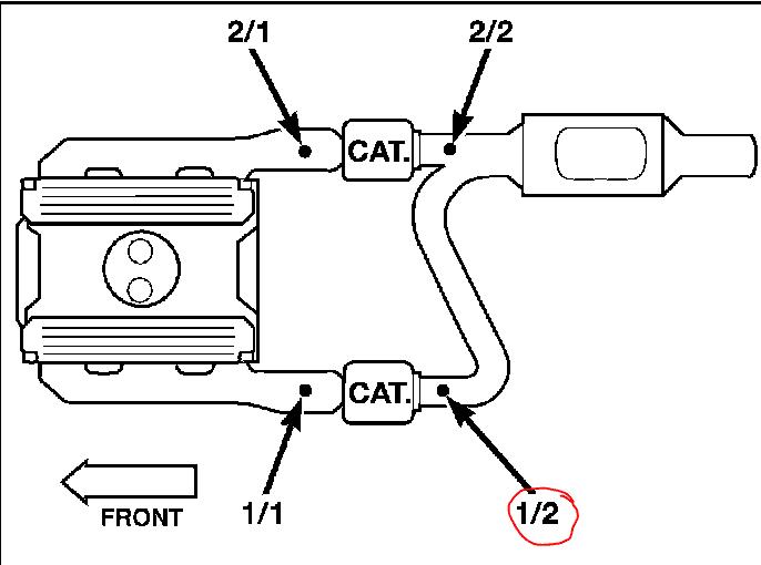 Mitsubishi Motor: 2003 Mitsubishi Eclipse Gts Vacuum Diagram