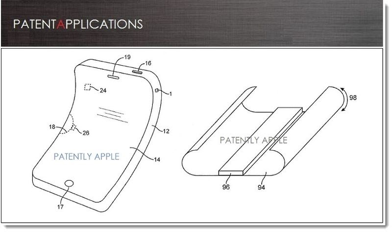 Apple Patent Reveals Advanced iDevice Flex Display
