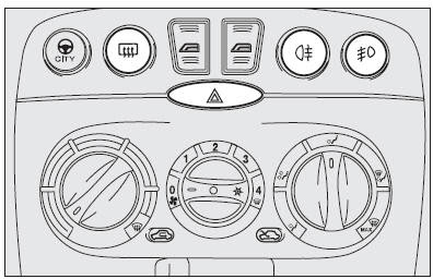 Top Auto Modelle: Car Warning Lights Fiat Punto