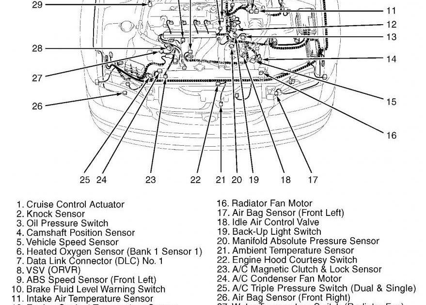 [DIAGRAM] Cmp Sensor Wiring Diagram Gm