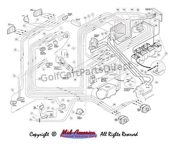 [DIAGRAM] 1993 Club Car Parts Diagram