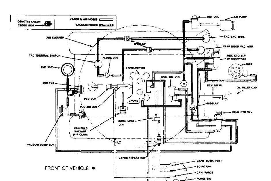 1990 Jeep Cherokee 40l Vacuum Diagrams