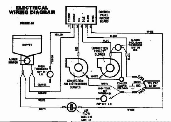 Detail How does a wood gas generator work ~ Wooden Plans