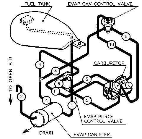 Wiring Diagram Database: Honda Shadow Carburetor Hose Diagram