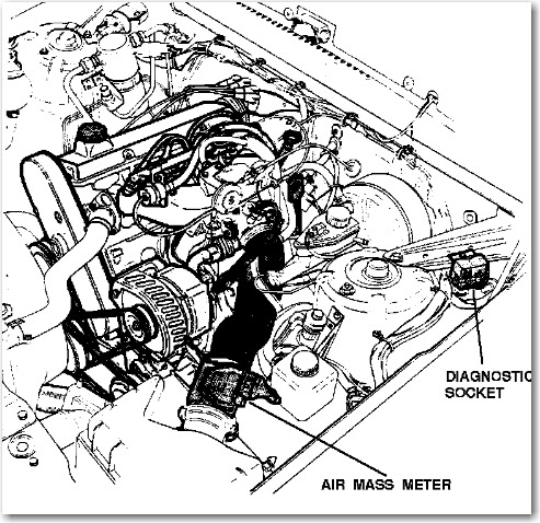 Technical Car Experts Answers everything you need: Air