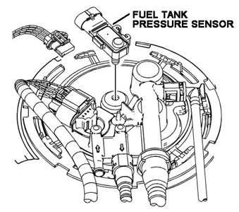 roger vivi ersaks: 2005 Cadillac Fuel Injector Wiring Diagram