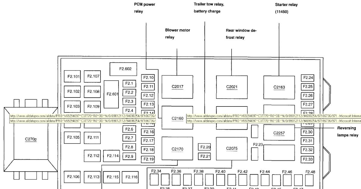 2003 F250 Fuse Box